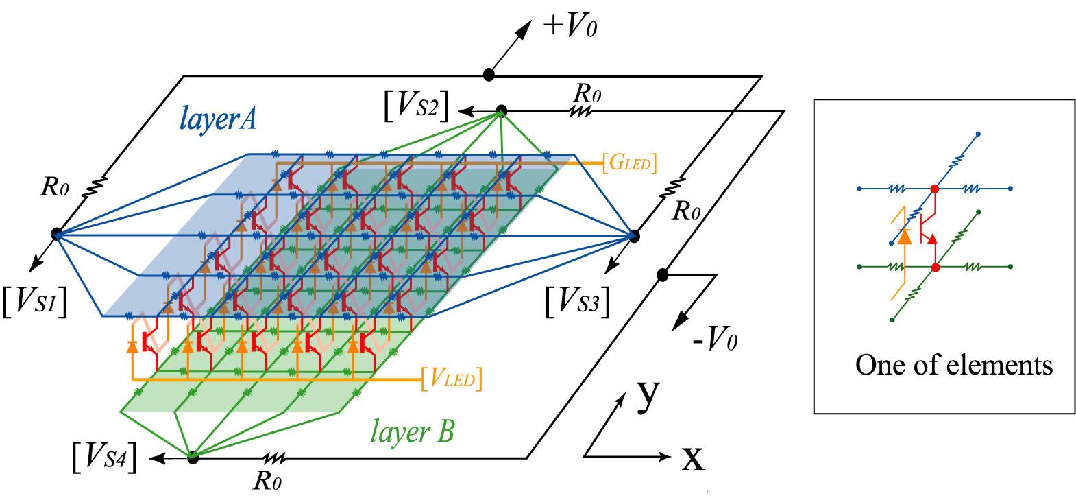 Proximity Sensor Uec Shimojo Laboratory Ac Inductive Switch Wiring Diagram Netproximitysensorstructure